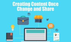 Create the content once then share it for content marketing